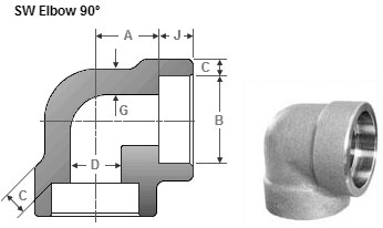 Socket Weld 90º elbow Dimensions