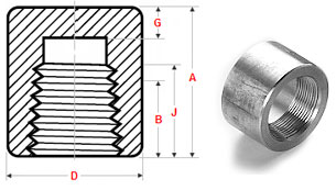threaded Cap Dimensions