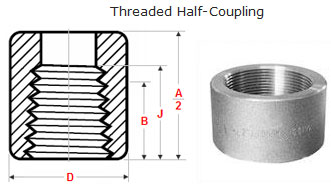 Threaded half coupling Dimensions